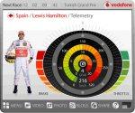 Vodafone F1-Widget