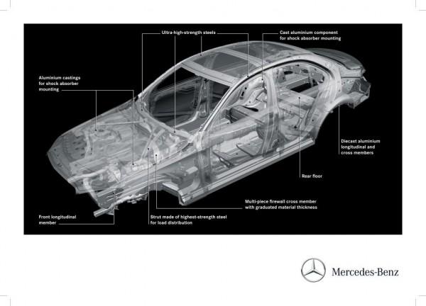 Mercedes_C_Klasse_2014_03