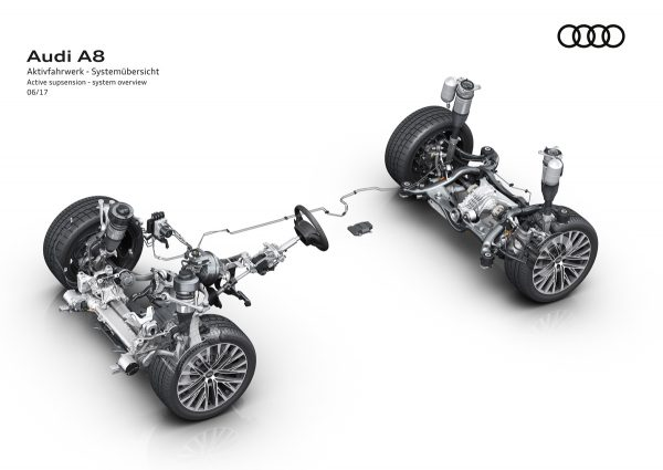 Audi-A8_Aktivfahrwerk_2017_01