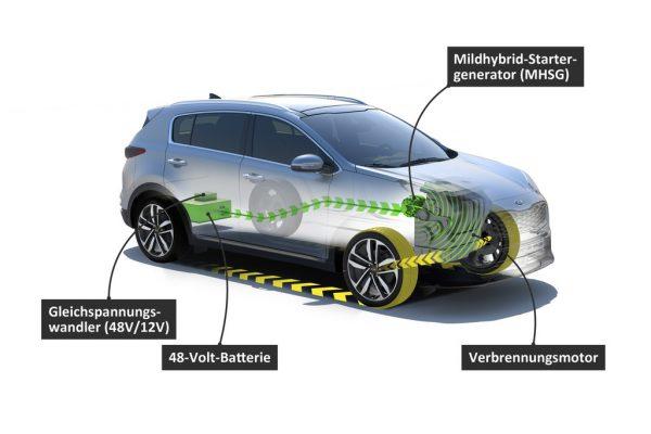 Kia Sportage 48-Volt-Diesel-Mildhybrid_2018_02